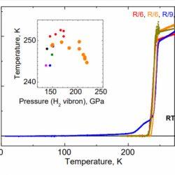 Superconductivity of Lanthanum Hydride