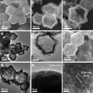 ZIF-67 Metal Organic Frameworks MOFs
